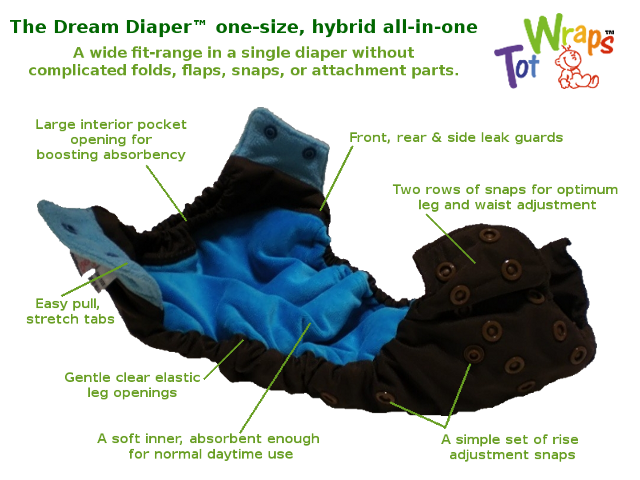 Tot Wraps Dream Diaper Giveaway *closed*