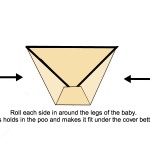 How to Fold a Flat Kite Style