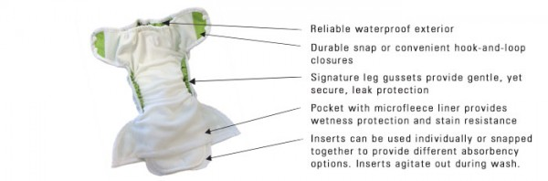 thirsties-one-size-pocket-features